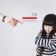Двойное наказание двойными полосками — о новой схеме начисления бонусных показов
